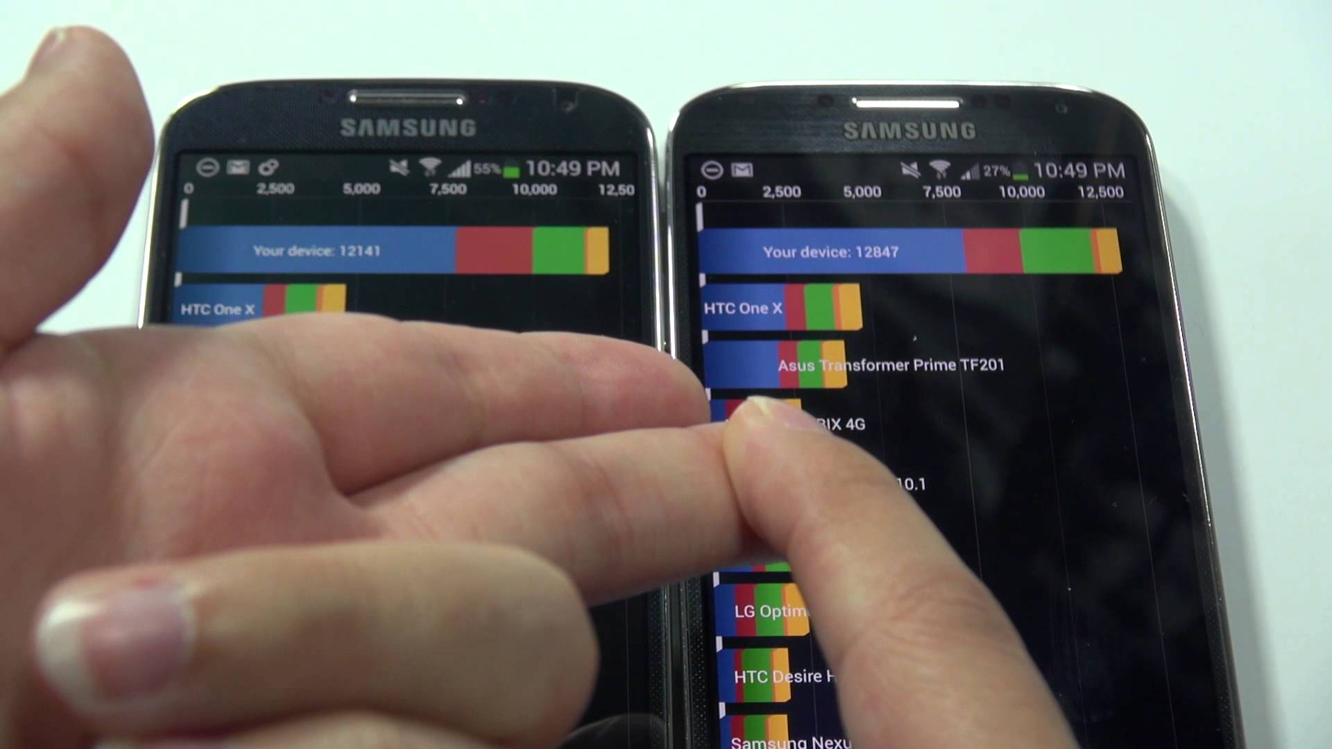 Galaxy S4 Exynos vs Snapdragon: Which is Best?